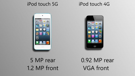 iPod Touch 5G vs 4G Cameras