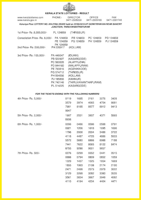 Kerala Lottery Results 22-08-2019 KARUNYA PLUS Lottery Result KN-278 KeralaLotteriesResults.in-001
