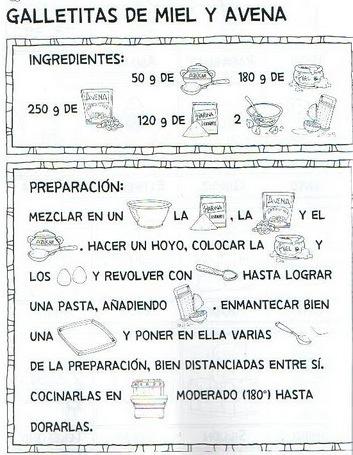 Menta m s chocolate recursos y actividades para for Vocabulario cocina frances