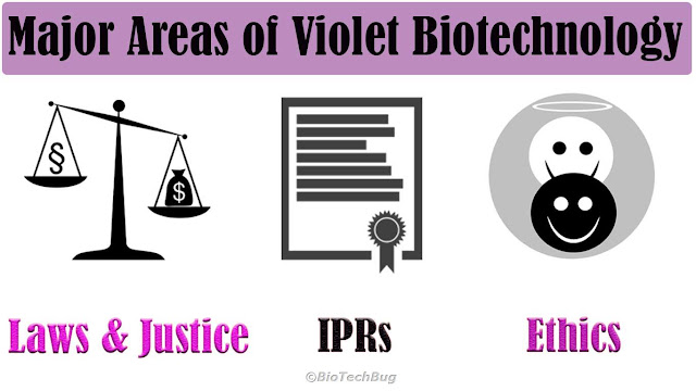 purple biotechnology examples