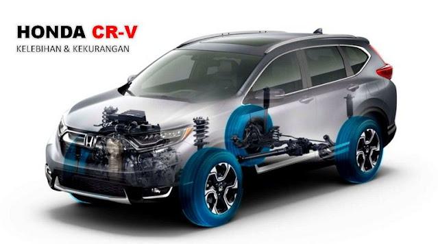 Kelebihan-dan-Kekurangannya-Honda-CRV-Terbaru