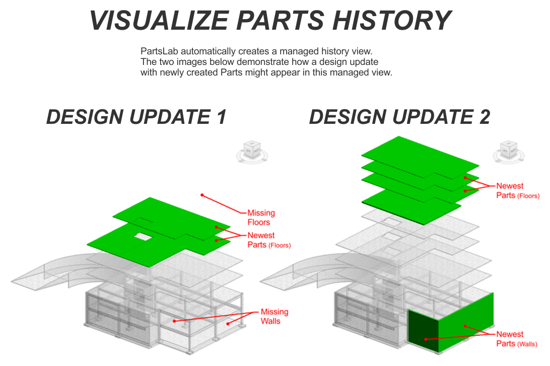 Revit Add-Ons: Free PCL PartsLab