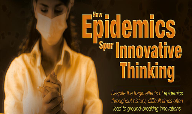 How Epidemics Stimulate Innovative Thought #infographic