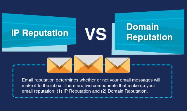 Image result for domain reputation