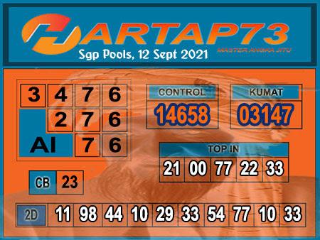 Syair SGP Minggu 12 September 2021