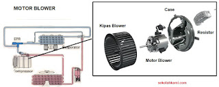 komponen blower ac