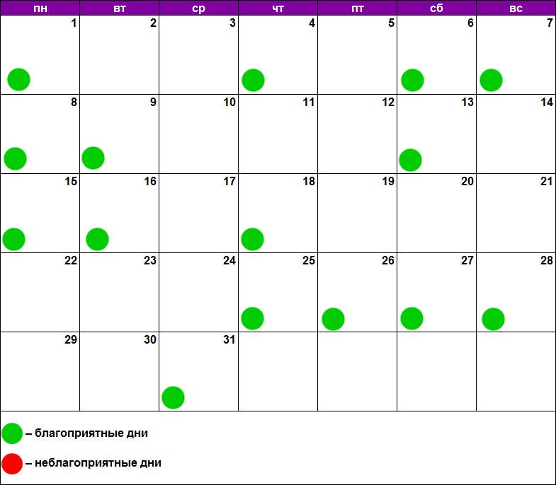 Лунный календарь наращивания июль 2019