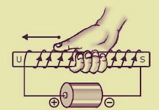 Membuat magnet dengan mengalirkan arus listrik DC