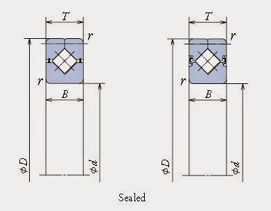 NSK N Series Crossed Roller Bearing-NXRT   slewing bearing