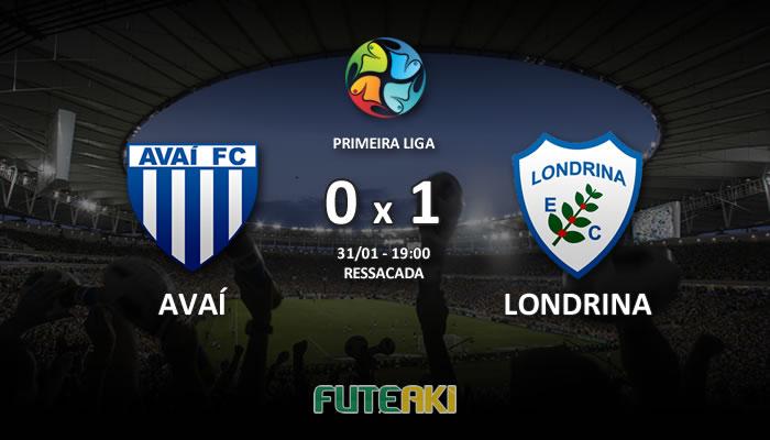 Veja o resumo da partida com os gols e os melhores momentos de Avaí 0x1 Londrina pela Primeira Fase da Primeira Liga 2017.