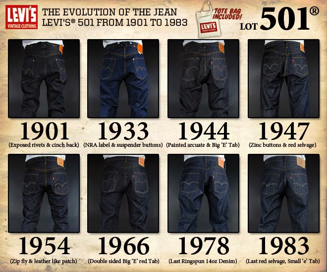 http://levisvintageclothing.com/the-historic-501/