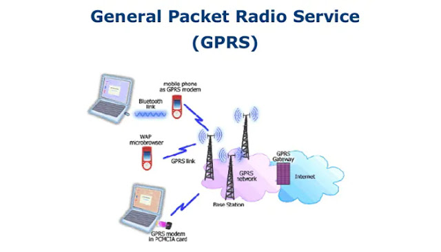 What Is GPRS (General Packet Radio Service)? | Explained
