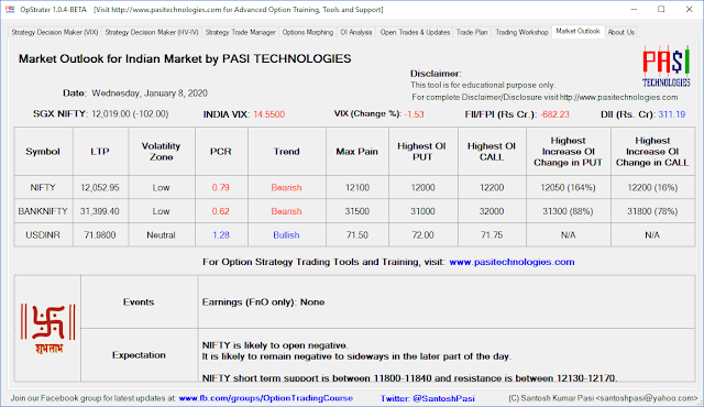Indian Market Outlook: Jan 8, 2020 :-)