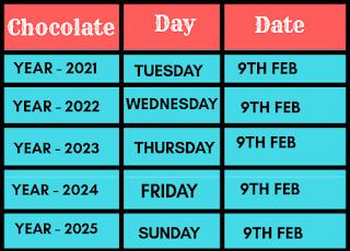 Happy Chocolate Day Calendar