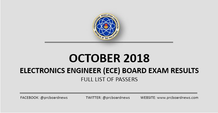 RESULTS: October 2018 Electronics Engineer ECE board exam list of passers