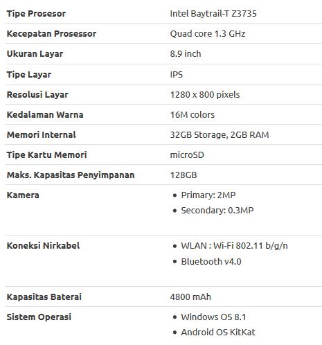 Spesifikasi AXIOO Windroid 9G+