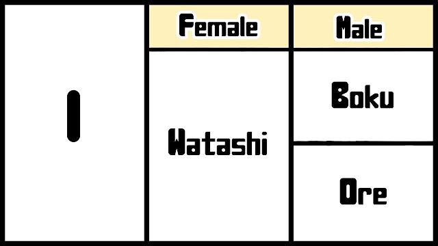 """I"" in Japanese list"