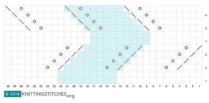 Alternating Leaf Knitting Stitch. Best Knit Lace Chart