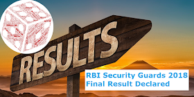 RBI Security Guards 2018 Final Result Declared: Check Here