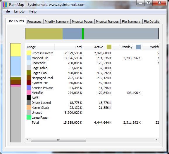 Image%2B016 - RAMMap - 輕巧詳細的記憶體資訊查看工具 免安裝版