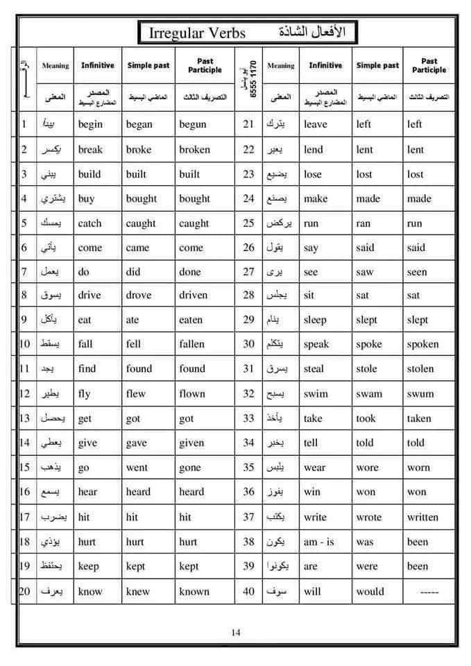 ملخص كل قواعد اللغة الانجليزية في 15 ورقة فقط 15
