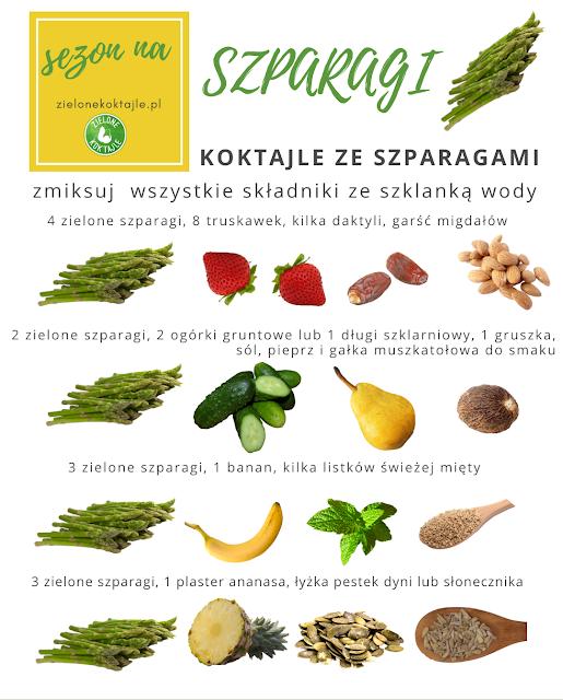 https://zielonekoktajle.pl/przepisy