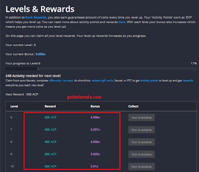 Dapatkan hadiah dan level menarik setiap klaim gratis bitcoin
