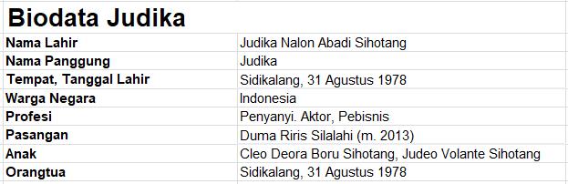 Profil dan Biodata Judika
