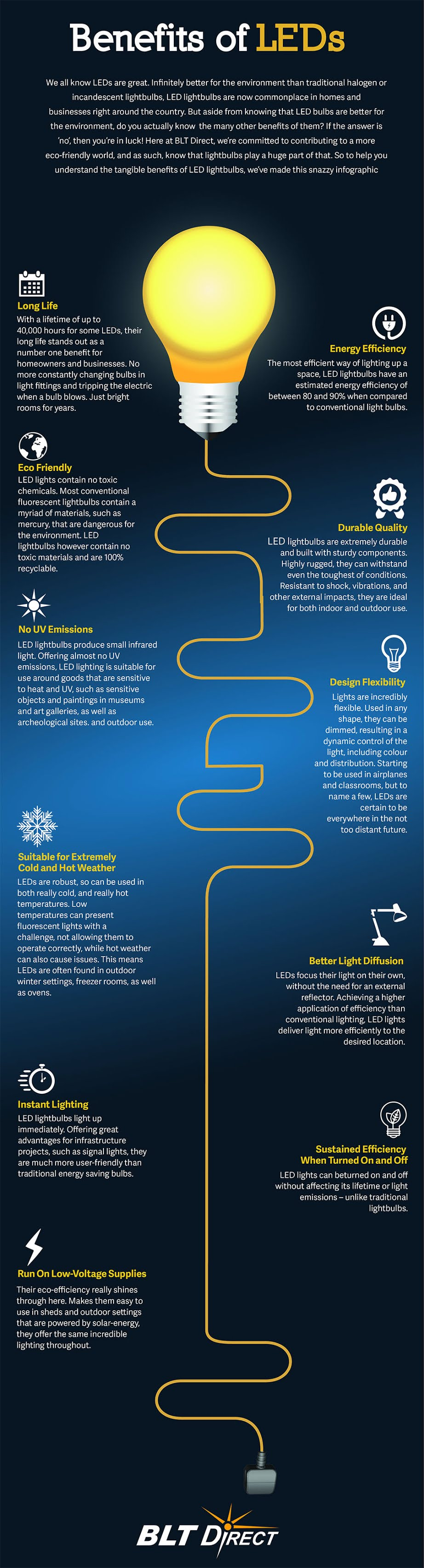 Benefits Of LEDs #infographic