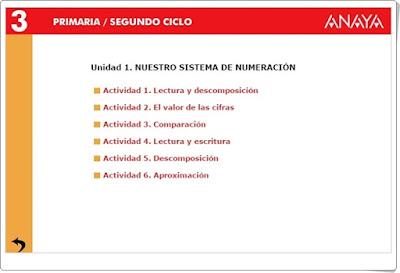 http://bibliojcalde.zz.mu/Anaya/tercero/datos/03_mates/U01/unidad01.htm