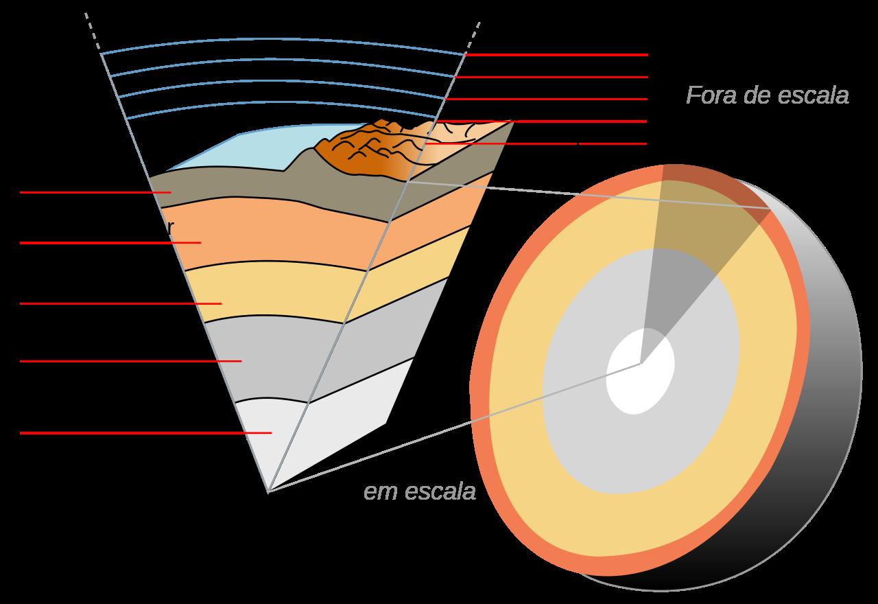 Litosfera e Crosta Terrestre