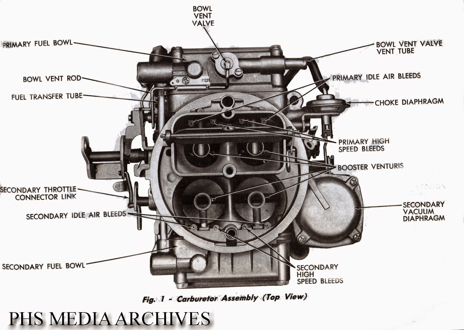 Ford Automatic Transmission Identification Guide C6