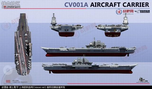 ... de la República Argentina: China: Se viene el portaaviones Tipo 001A