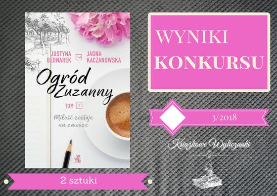 """WYNIKI KONKURSU """"Ogród Zuzanny"""" Justyna Bednarek, Jagna Kaczanowska"""
