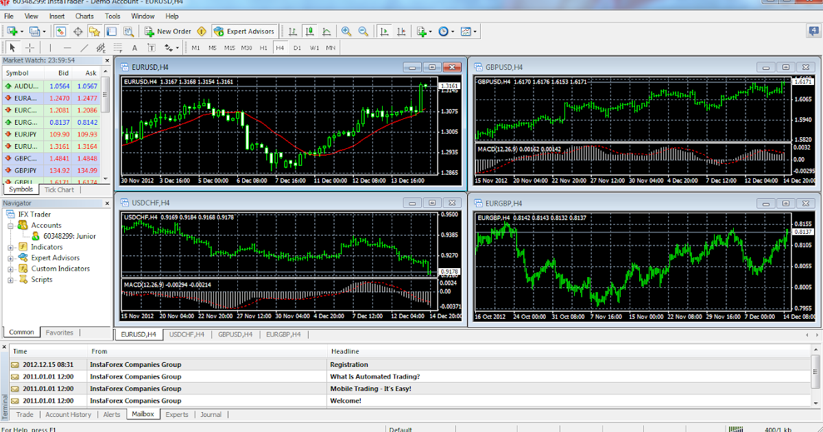 Forex no idea what went wrong