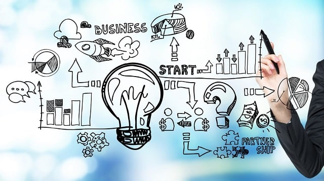 things to do before starting a business new company success steps