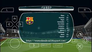 Download Winning Eleven 10 Mod WE 19