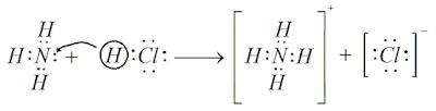 estrutura-lewis-reacao-amonia-gas-cloridrico