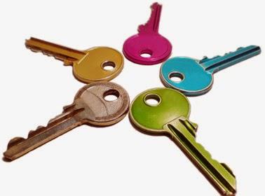 5 Kunci Perkara Ghaib