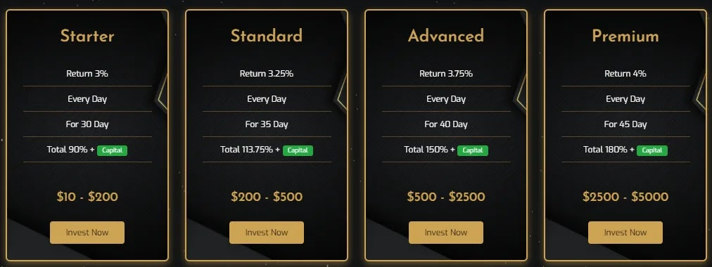Инвестиционные планы Investro