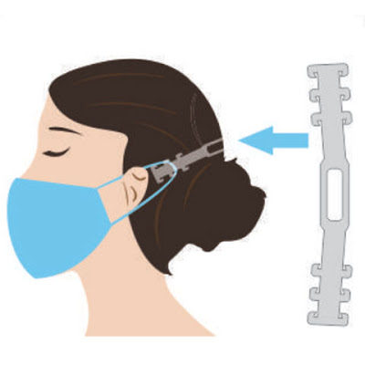 Đai đeo khẩu trang, giảm đau tai