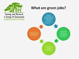 profesi green jobs