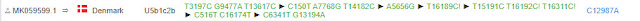 U5 mtDNA mutation list