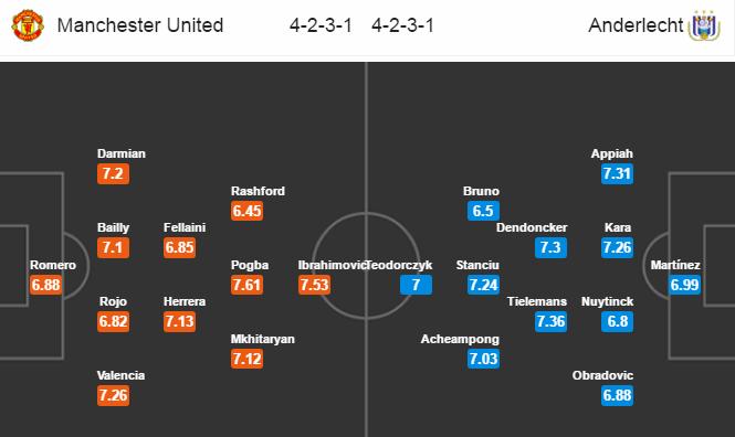 Nhận định Manchester United vs Anderlecht, 02h05 ngày 21-04