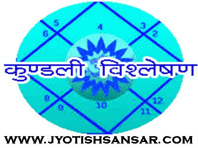 hindi jyotish for kundli reading
