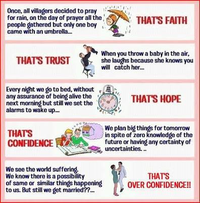 Faith, Trust, Hope, Confidence Examples