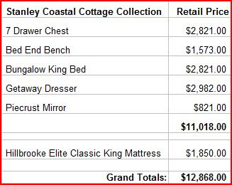 Stanley Furniture Coastal Living Cottage Collection Suggested Retail Prices