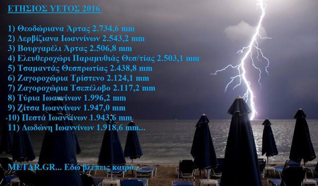 Πρωτιά για την Ήπειρο στις βροχοπτώσεις το 2016