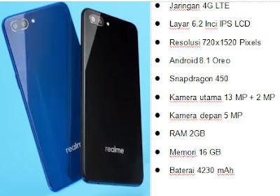 6 Hp android dengan kapasita baterai jumbo 4000 sampai 5000