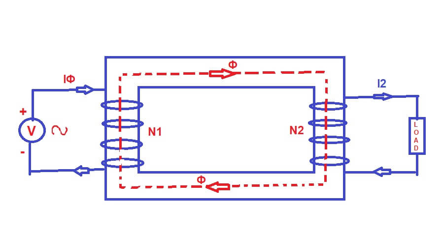 transformer circuit diagram working